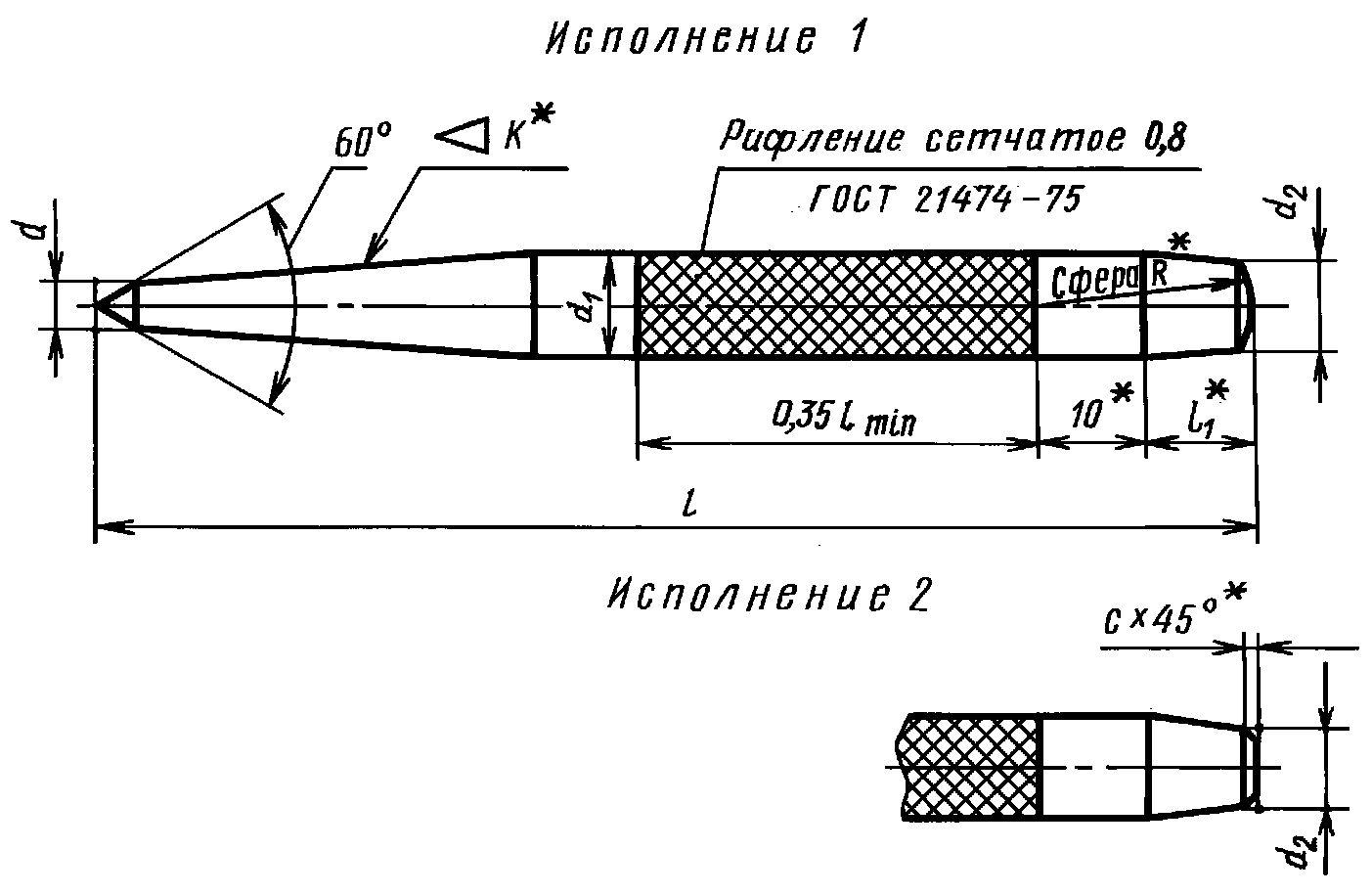 ГОСТ 7213-72 Кернеры. Технические условия (с Изменениями N 1, 2, 3)