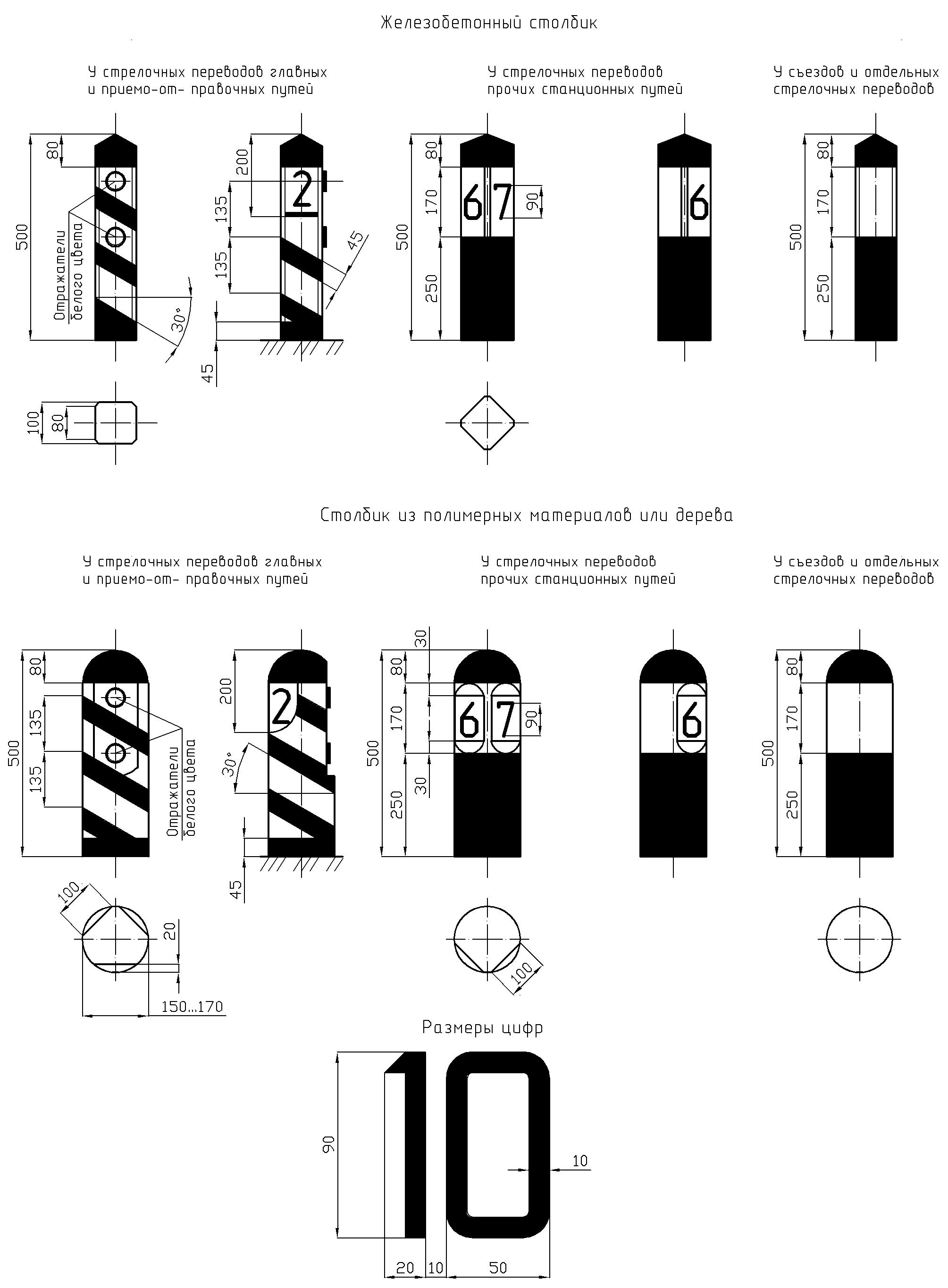 Рисунок 13. Постоянный сигнальный знак «Предельный столбик»