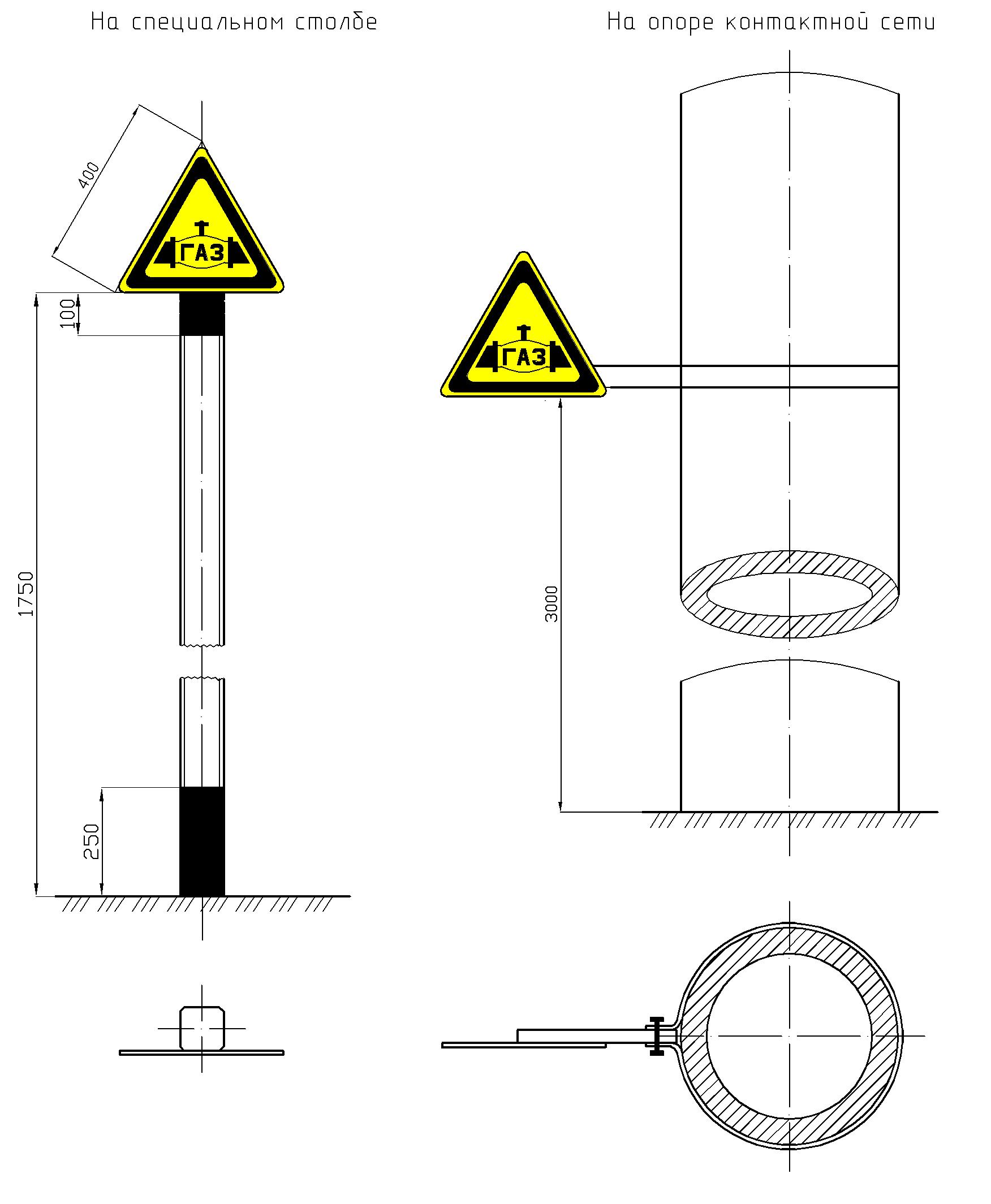 Рисунок 17. Постоянный сигнальный знак «Газ»