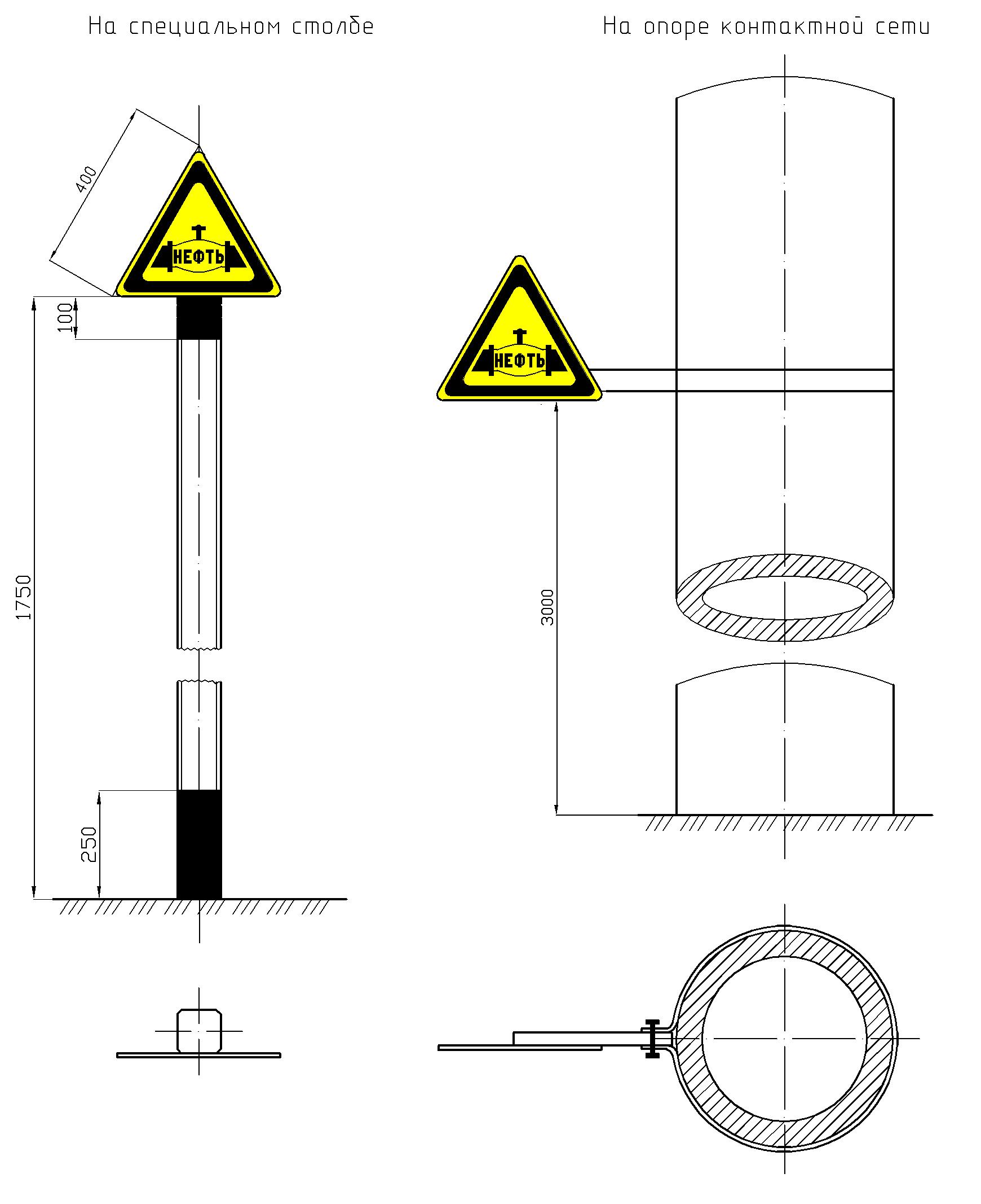Рисунок 18. Постоянный сигнальный знак «Нефть»