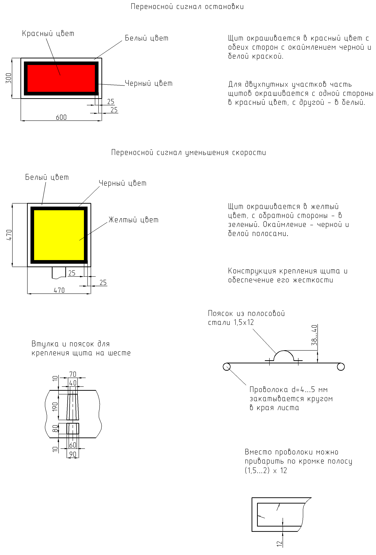 Рисунок 2. Переносные сигналы остановки и уменьшения скорости