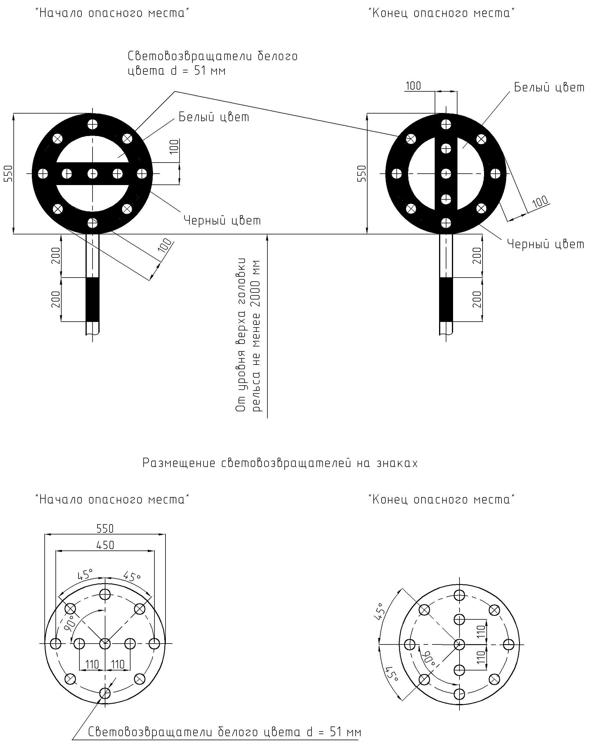 Рисунок 4. Переносные сигнальные знаки «Начало опасного места» и «Конец опасного места»