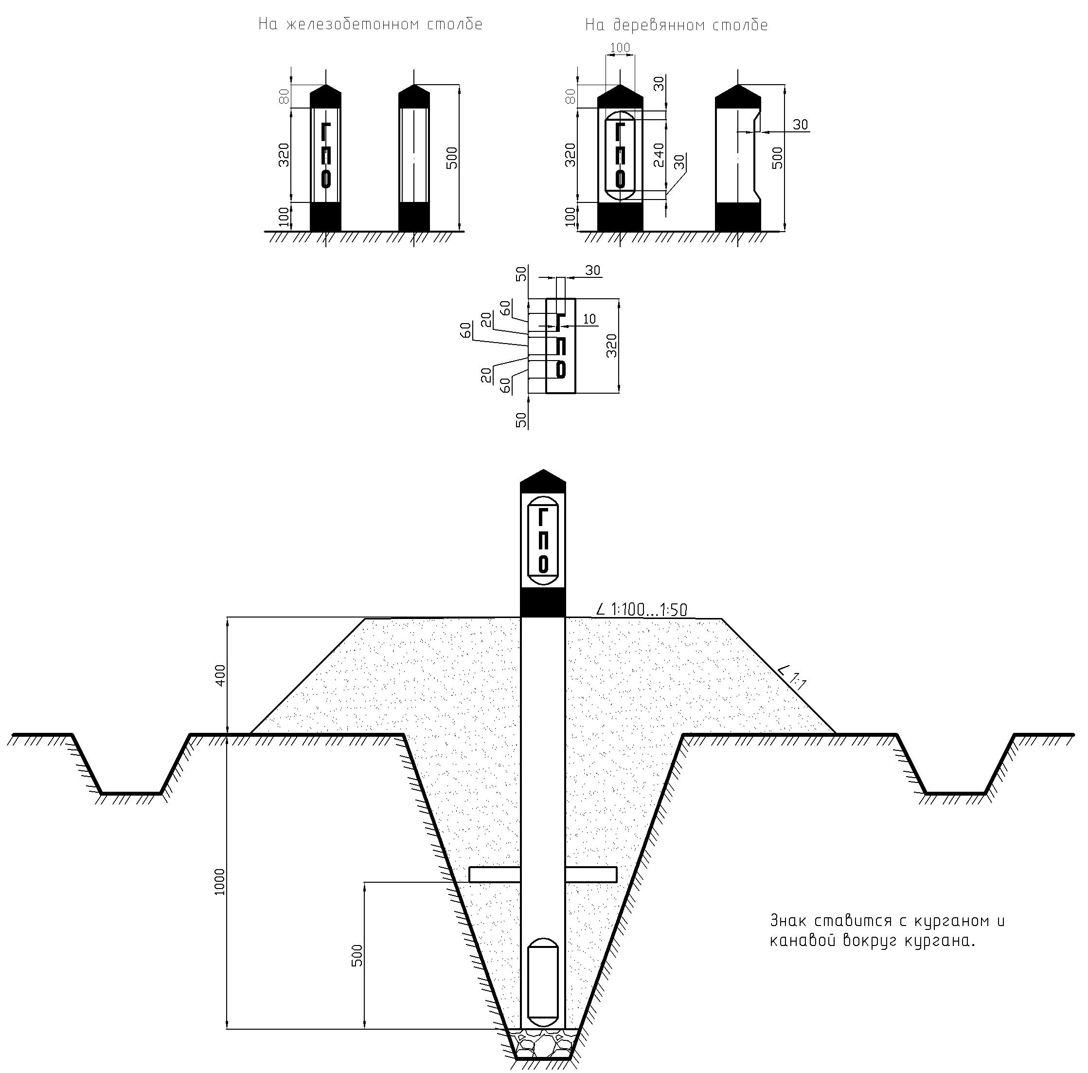 Рисунок 46. Путевой особый знак границы железнодорожной полосы отвода