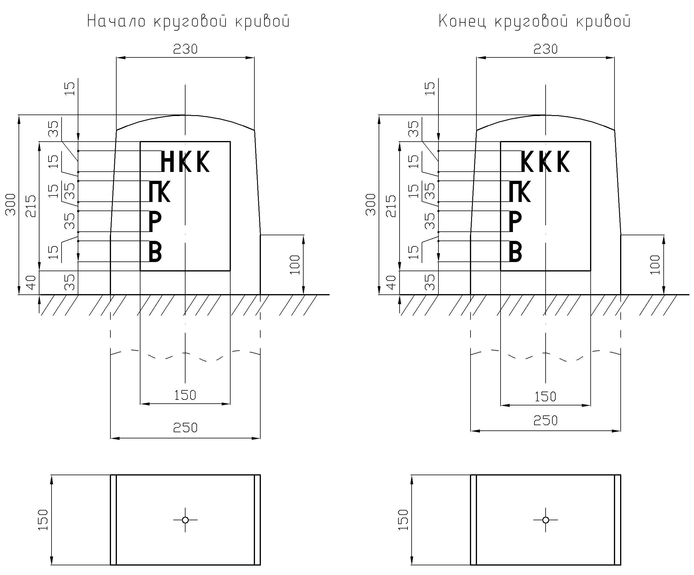 Рисунок 50. Реперы начала и конца круговой кривой