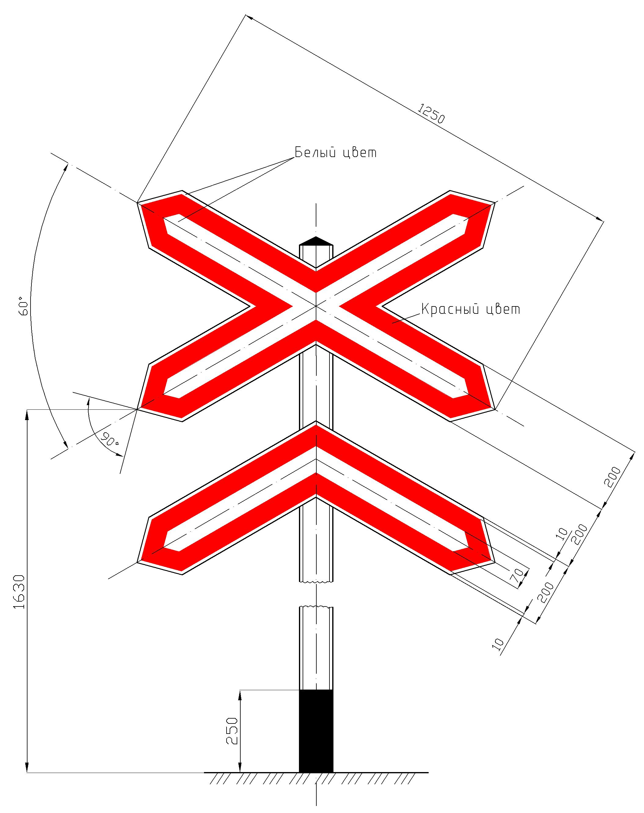 Рисунок 59. Предупреждающий сигнальный знак у переездов «Многопутная железная дорога»