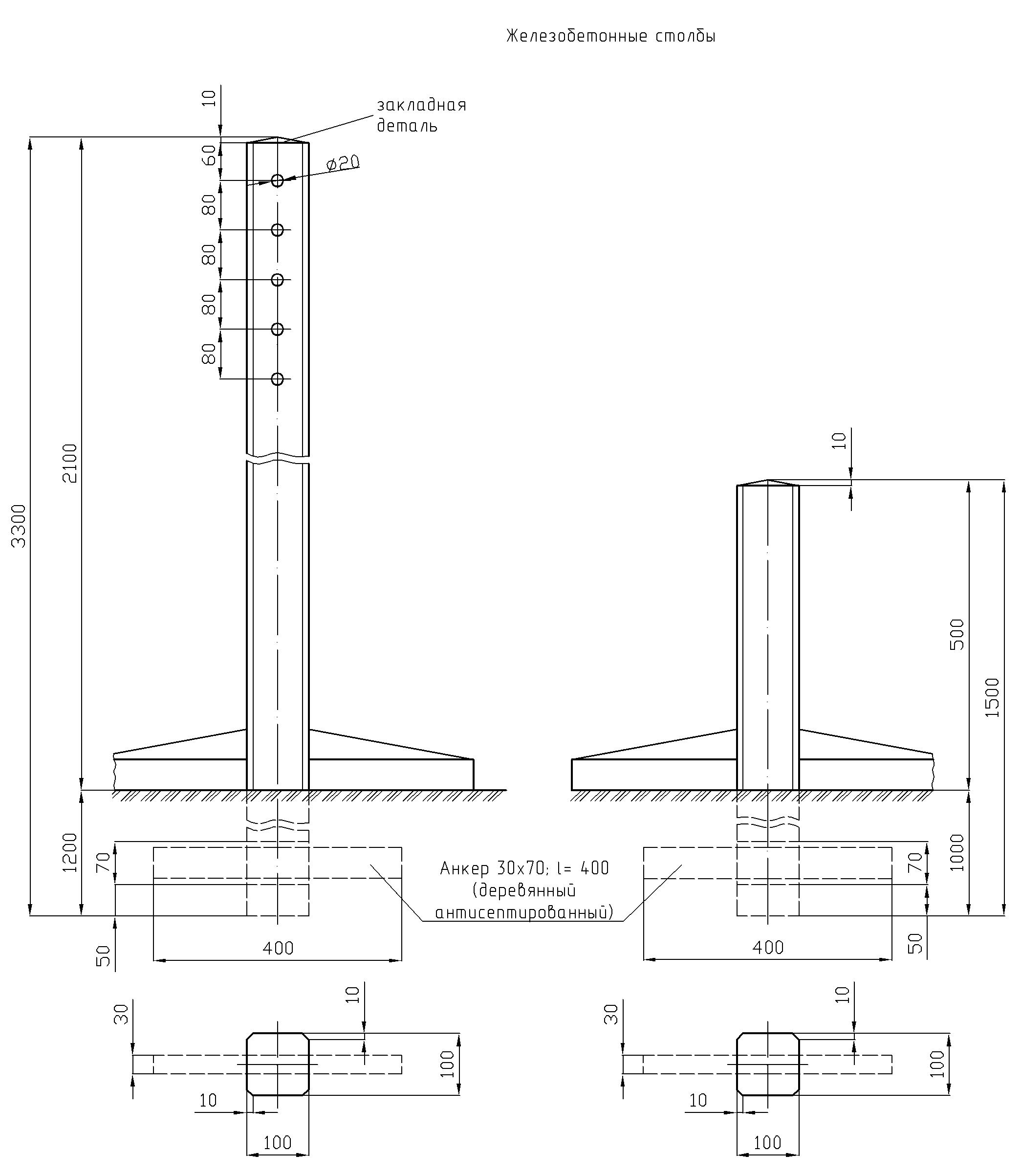 Рисунок 64. Столбы для постоянных путевых и сигнальных знаков