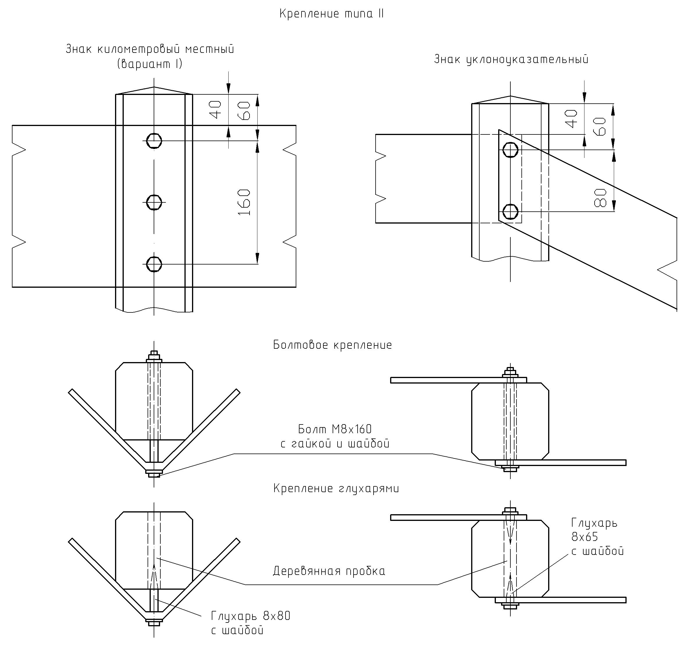 Рисунок 68. Детали крепления путевых и сигнальных знаков на столбах