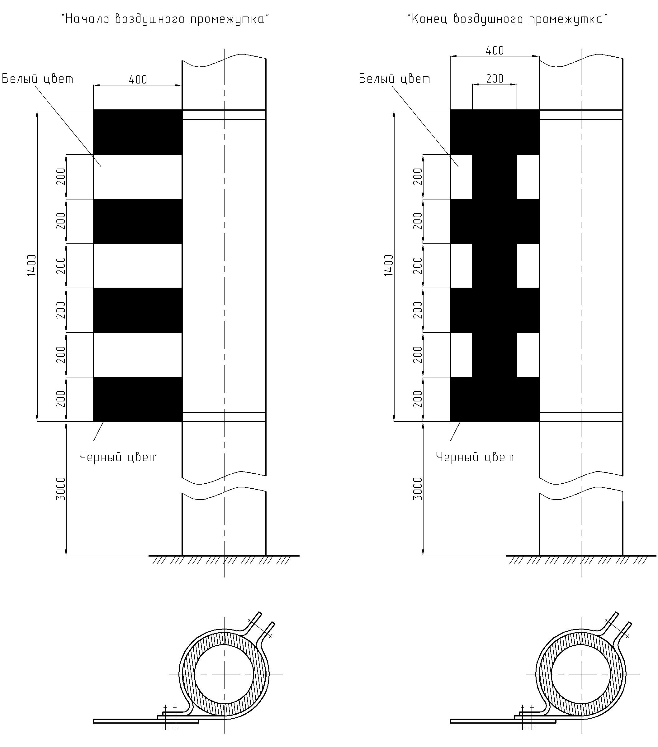 Рисунок 8. Постоянные отличительные знаки опор контактной сети, ограничивающие воздушные промежутки
