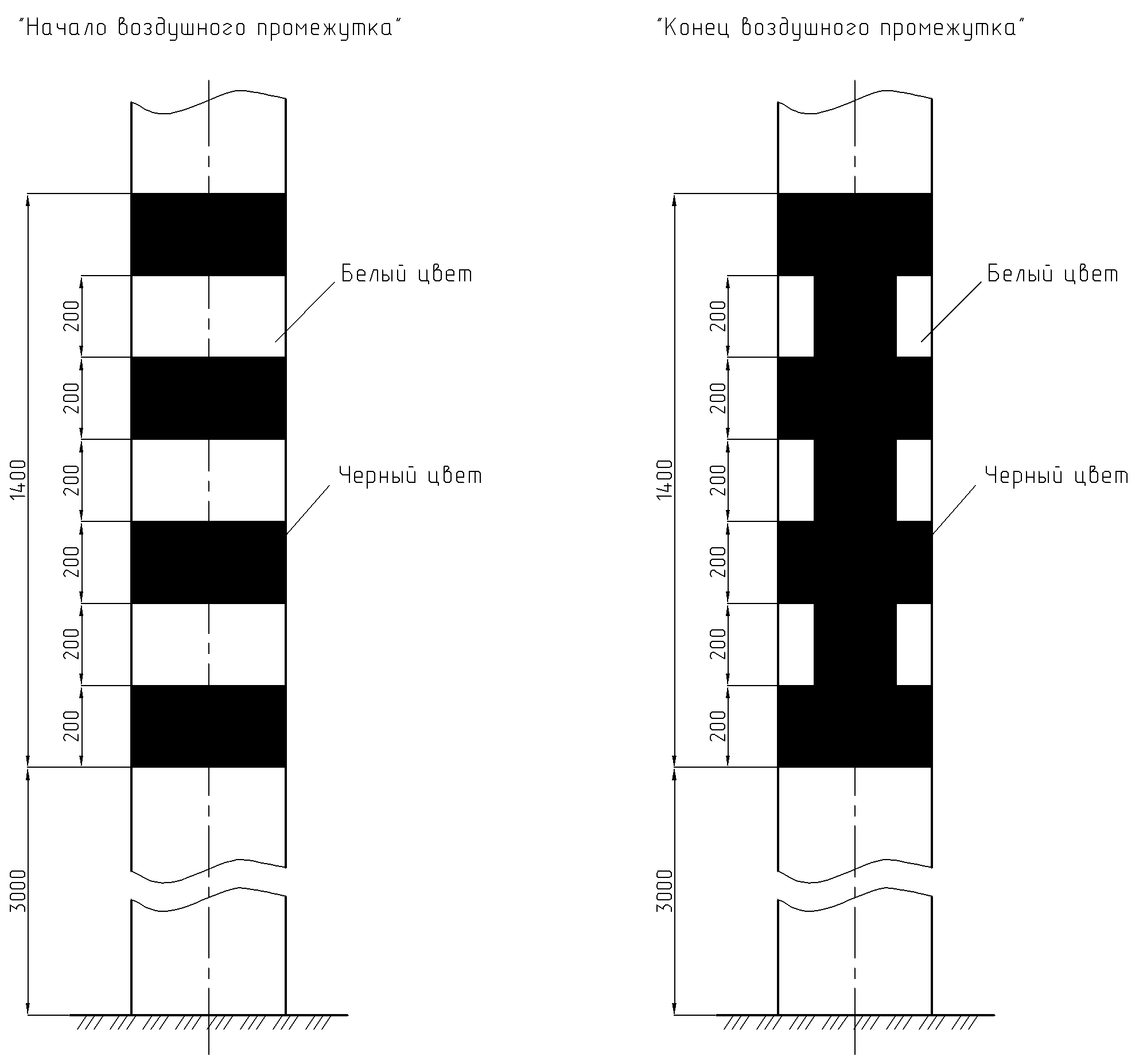 Рисунок 9. Постоянные отличительные знаки опор контактной сети, ограничивающие воздушные промежутки