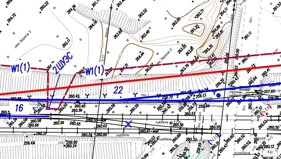Проектирование строительства и реконструкции железных дорог