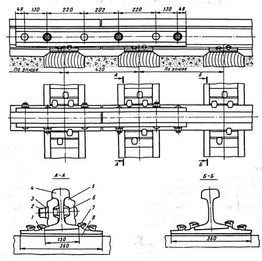 инструкция оао ржд цп 908