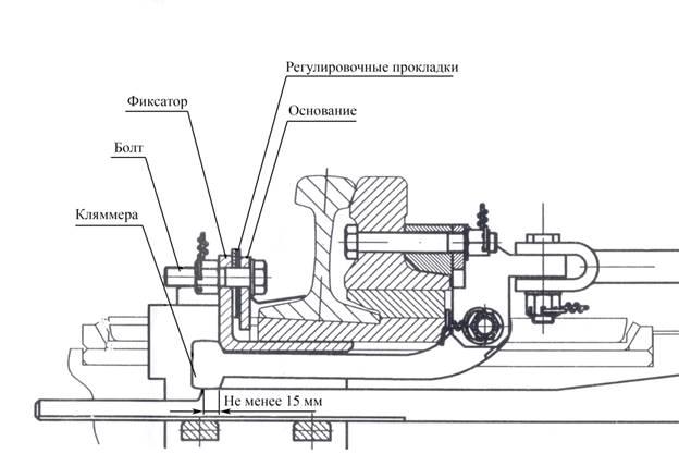 Инструкция по текущему содержанию железнодорожного пути 2791р