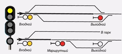 Звуковые сигналы на жд таблица