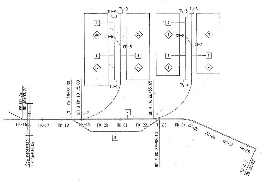 инструкция по съемке железнодорожных путей - фото 9